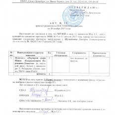 """Акт приёма картины на постоянное хранение в фонд музея СПб ГБУ """"Нарвская застава""""."""